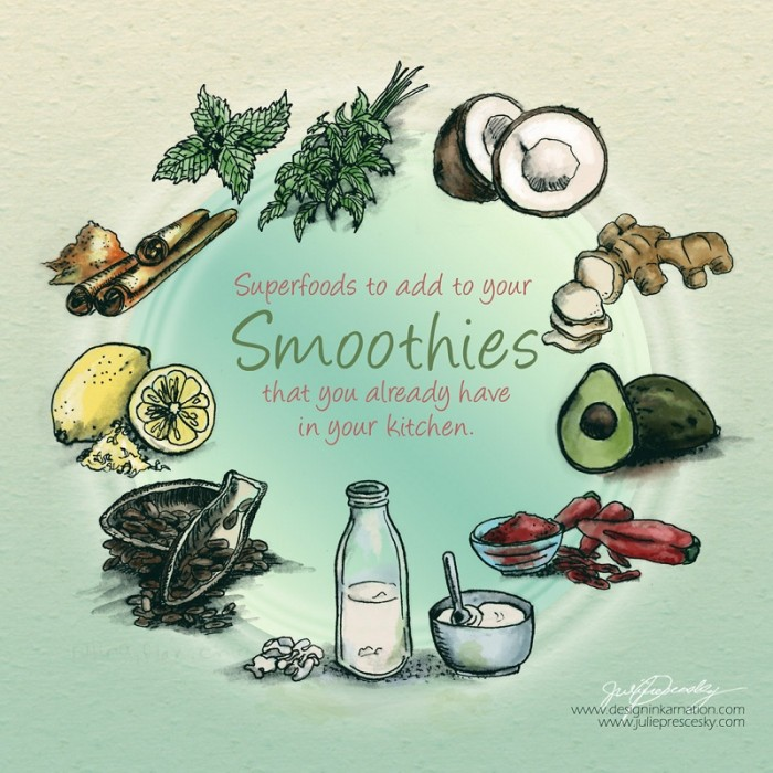 Smoothies Add-ins poster